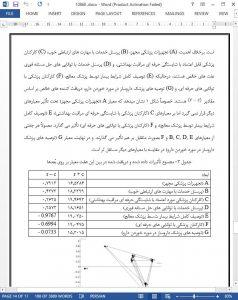 10868 IranArze1