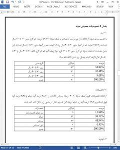 10876 IranArze1