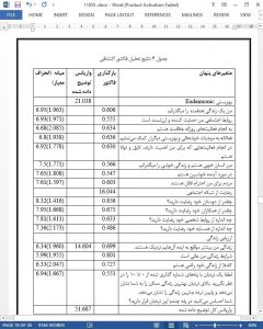 11055-IranArze1