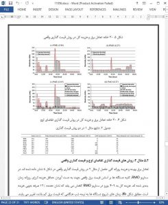 11056-IranArze1