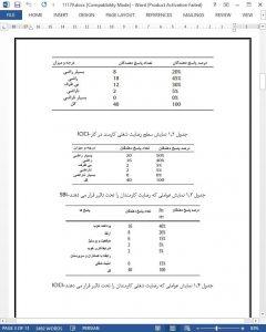 11179-IranArze1