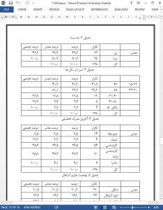 11329-IranArze1