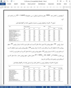 11455-IranArze1