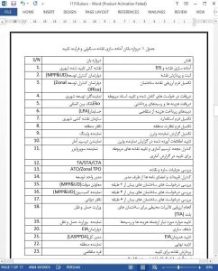 11518 -IranArze1